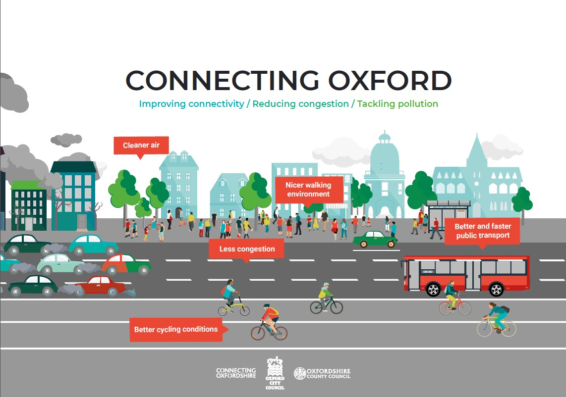 ON YER BIKE: Cycling column urges you to support city and Oxfordshire county councils' Connecting Oxford plan