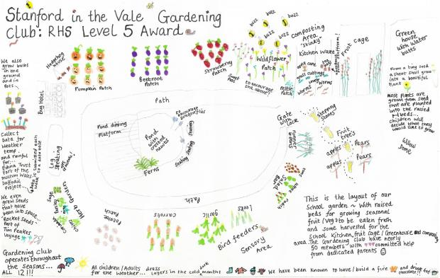Stanford in the Vale school gardening clubs success keeps growing